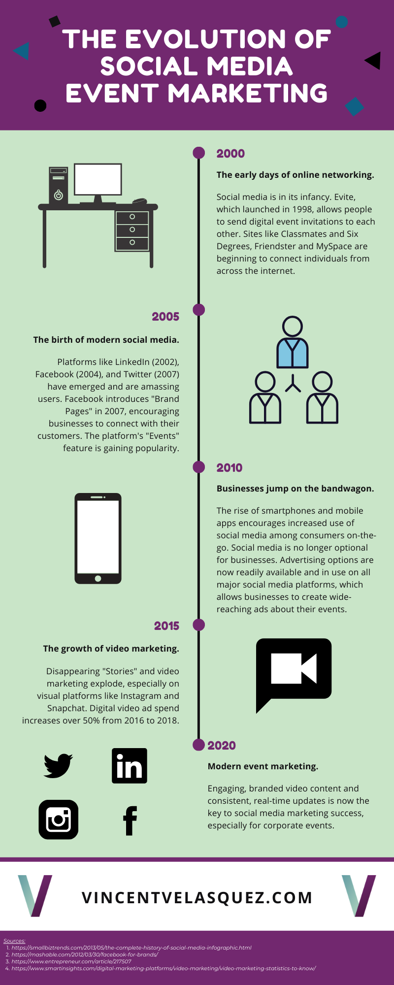 infographic - the evolution of social media event marketing